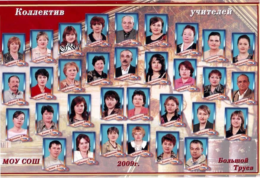 Учителя 8 школы фото 8